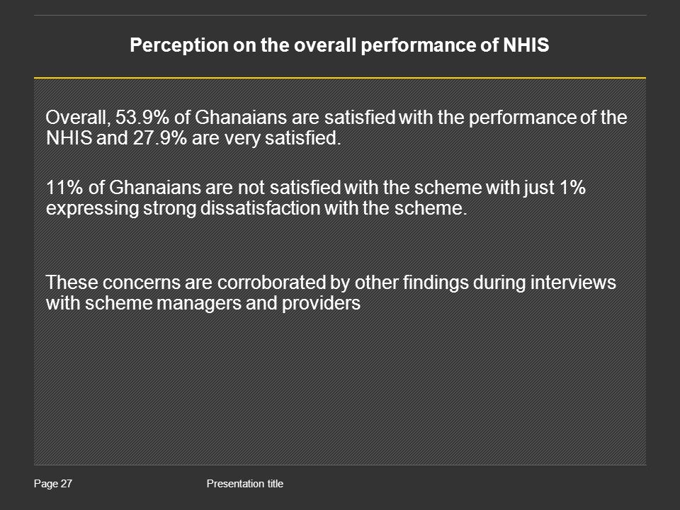 Presentation titlePage 27 Perception on the overall performance of NHIS Overall, 53.9% of Ghanaians are satisfied with the performance of the NHIS and 27.9% are very satisfied.