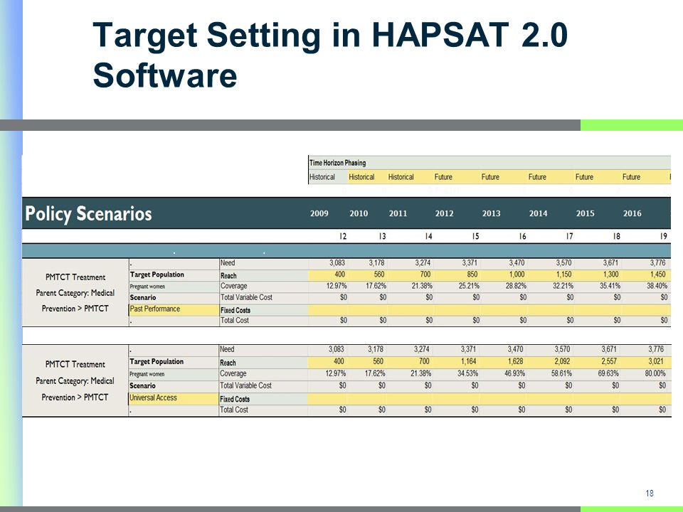Target Setting in HAPSAT 2.0 Software 18