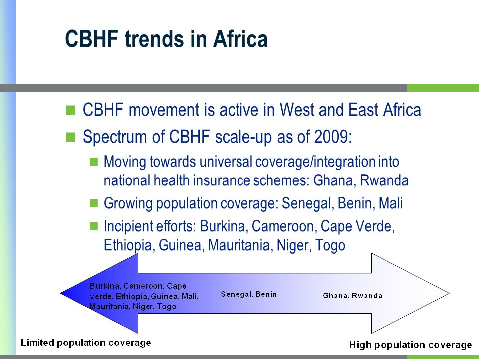 CBHF trends in Africa CBHF movement is active in West and East Africa Spectrum of CBHF scale-up as of 2009: Moving towards universal coverage/integration into national health insurance schemes: Ghana, Rwanda Growing population coverage: Senegal, Benin, Mali Incipient efforts: Burkina, Cameroon, Cape Verde, Ethiopia, Guinea, Mauritania, Niger, Togo