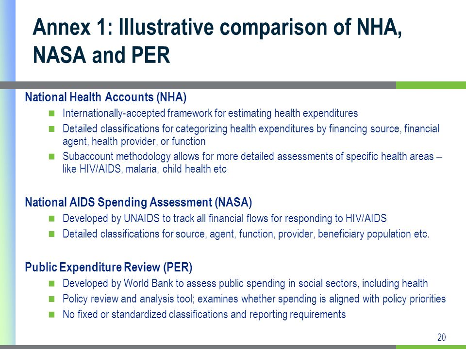 20 Annex 1: Illustrative comparison of NHA, NASA and PER National Health Accounts (NHA) Internationally-accepted framework for estimating health expenditures Detailed classifications for categorizing health expenditures by financing source, financial agent, health provider, or function Subaccount methodology allows for more detailed assessments of specific health areas – like HIV/AIDS, malaria, child health etc National AIDS Spending Assessment (NASA) Developed by UNAIDS to track all financial flows for responding to HIV/AIDS Detailed classifications for source, agent, function, provider, beneficiary population etc.