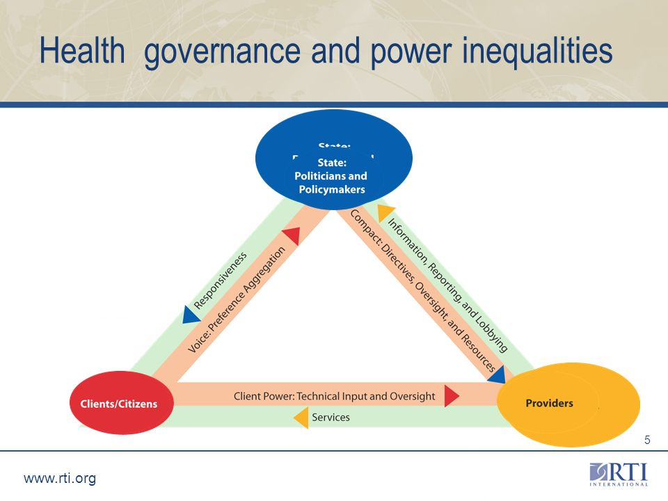 www.rti.org 5 Health governance and power inequalities