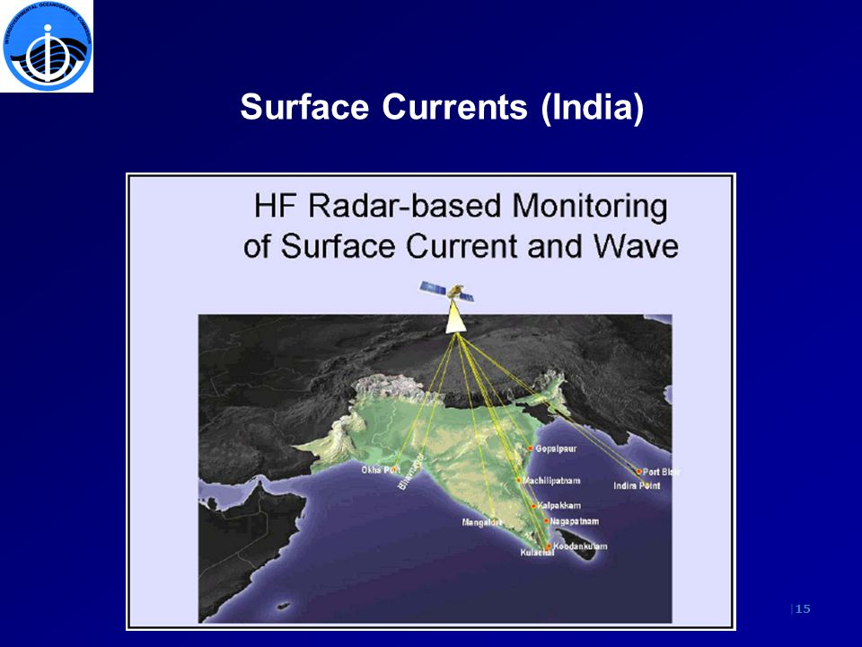 |15 Surface Currents (India)
