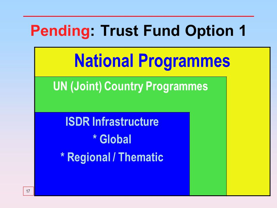 17 National Programmes UN (Joint) Country Programmes ISDR Infrastructure * Global * Regional / Thematic Pending: Trust Fund Option 1