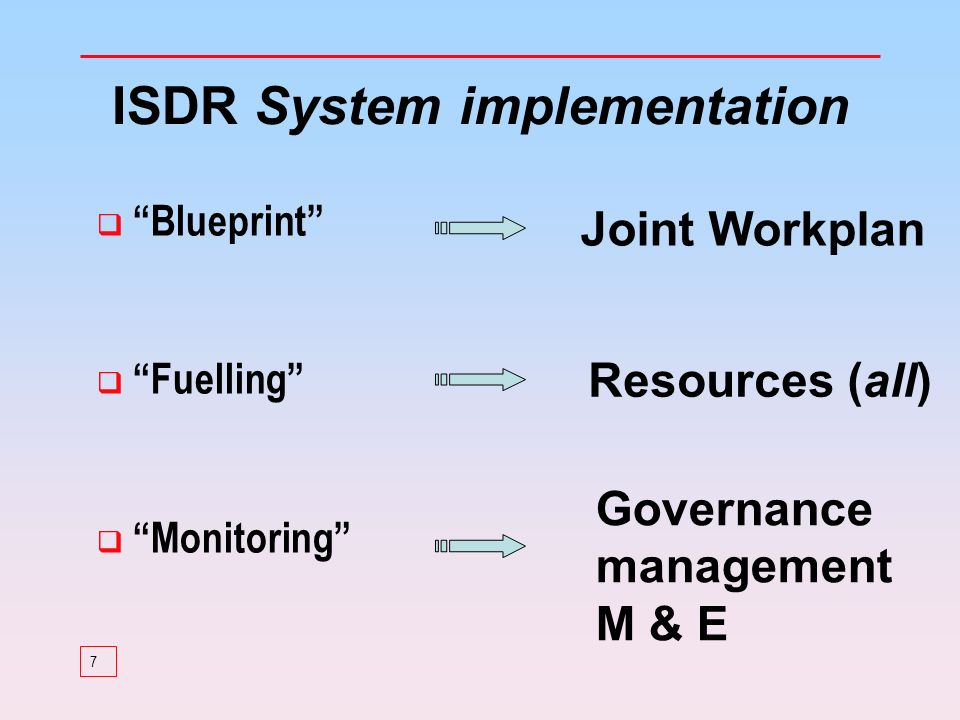 7 ISDR System implementation Blueprint Fuelling Monitoring Joint Workplan Resources (all) Governance management M & E
