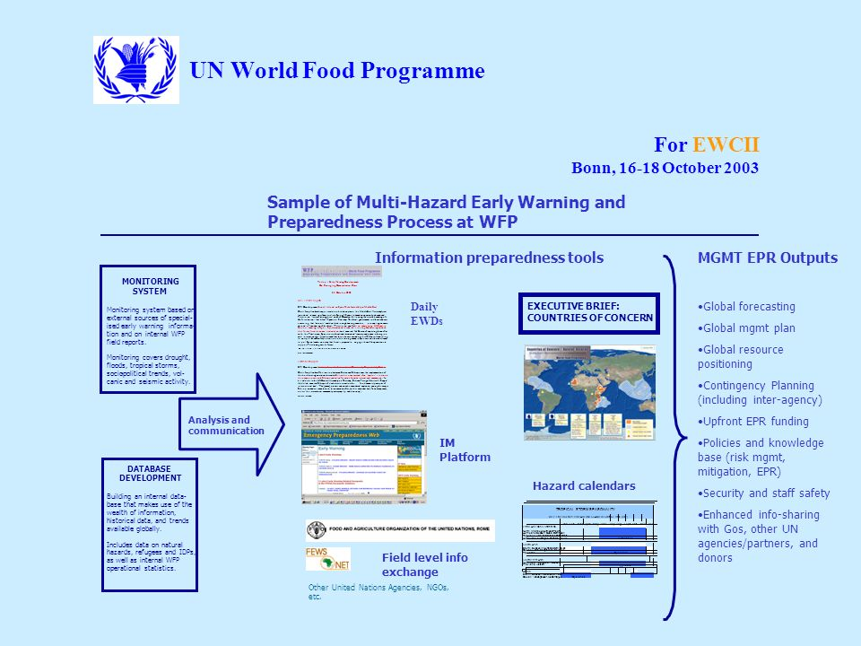 UN World Food Programme For EWCII Bonn, 16-18 October 2003 DATABASE DEVELOPMENT Building an internal data- base that makes use of the wealth of information, historical data, and trends available globally.