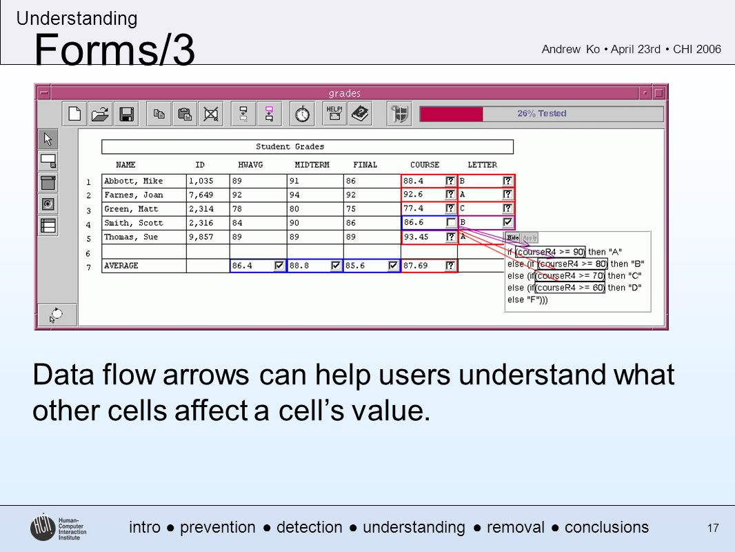 Andrew Ko April 23rd CHI 2006 intro prevention detection understanding removal conclusions Understanding 17 Forms/3 Data flow arrows can help users understand what other cells affect a cells value.