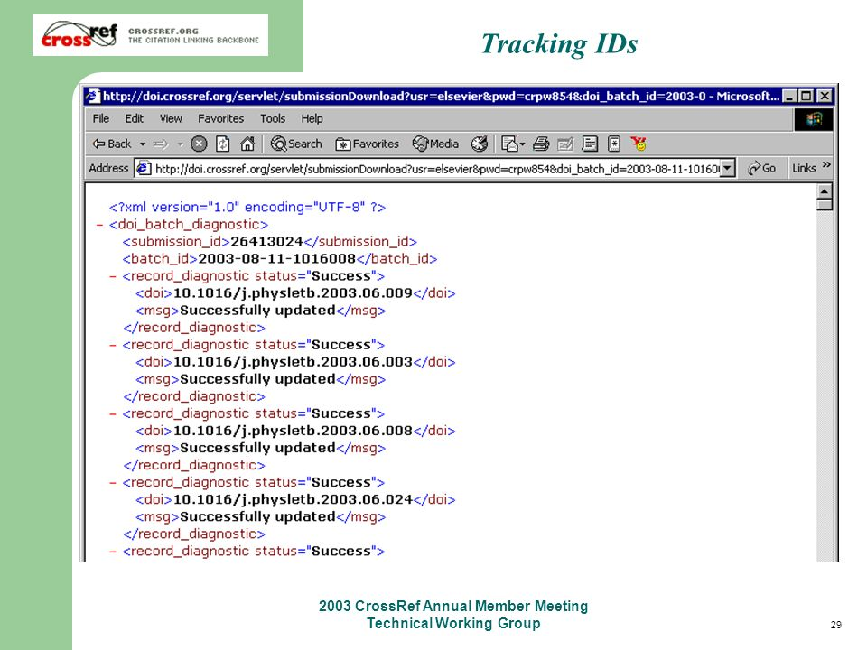 29 2003 CrossRef Annual Member Meeting Technical Working Group Tracking IDs