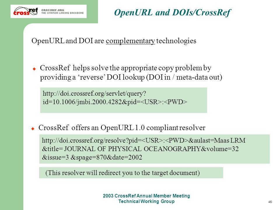 45 2003 CrossRef Annual Member Meeting Technical Working Group OpenURL and DOIs/CrossRef CrossRef helps solve the appropriate copy problem by providing a reverse DOI lookup (DOI in / meta-data out) http://doi.crossref.org/servlet/query.
