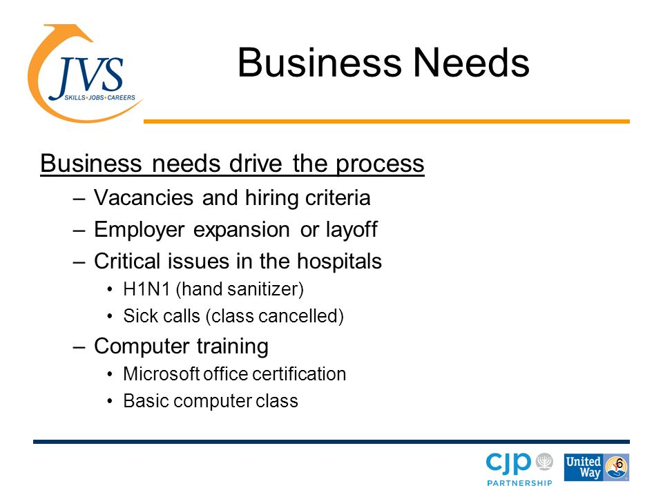 6 Business Needs Business needs drive the process –Vacancies and hiring criteria –Employer expansion or layoff –Critical issues in the hospitals H1N1 (hand sanitizer) Sick calls (class cancelled) –Computer training Microsoft office certification Basic computer class