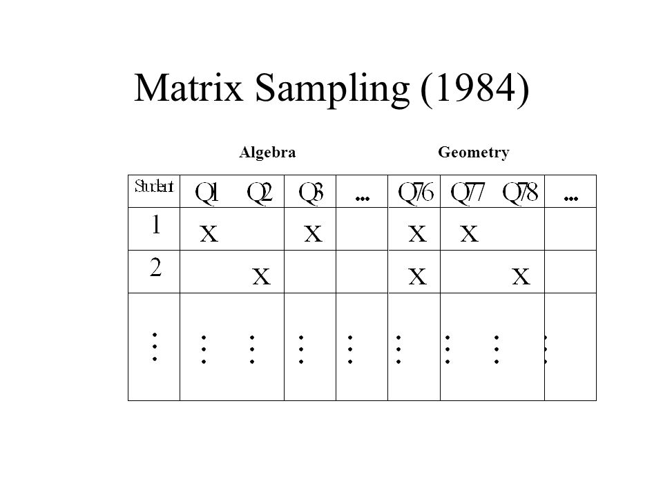 Matrix Sampling (1984) AlgebraGeometry