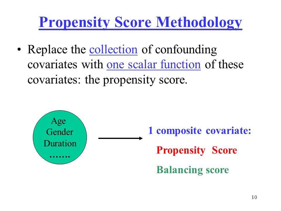 10 Propensity Score Methodology Replace the collection of confounding covariates with one scalar function of these covariates: the propensity score.