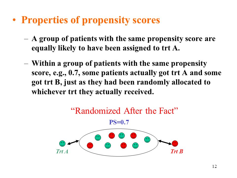 12 Properties of propensity scores –A group of patients with the same propensity score are equally likely to have been assigned to trt A.