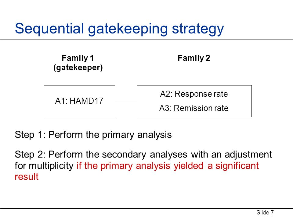 Slide 7 Sequential gatekeeping strategy Step 1: Perform the primary analysis Step 2: Perform the secondary analyses with an adjustment for multiplicity if the primary analysis yielded a significant result A1: HAMD17 A2: Response rate A3: Remission rate Family 2Family 1 (gatekeeper)