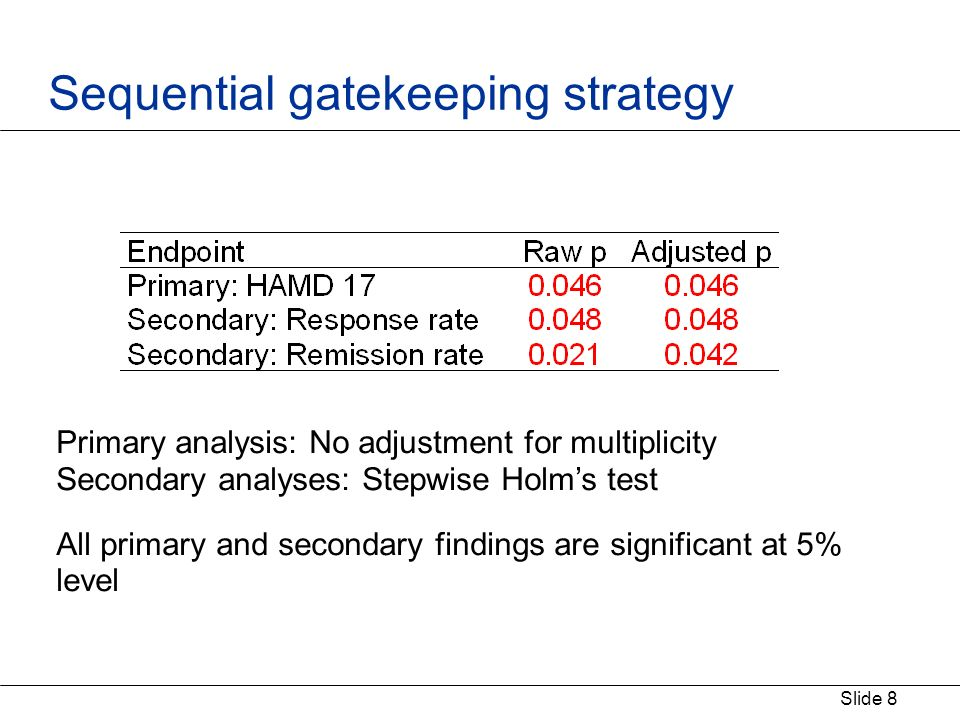 Slide 8 Sequential gatekeeping strategy Primary analysis: No adjustment for multiplicity Secondary analyses: Stepwise Holms test All primary and secondary findings are significant at 5% level