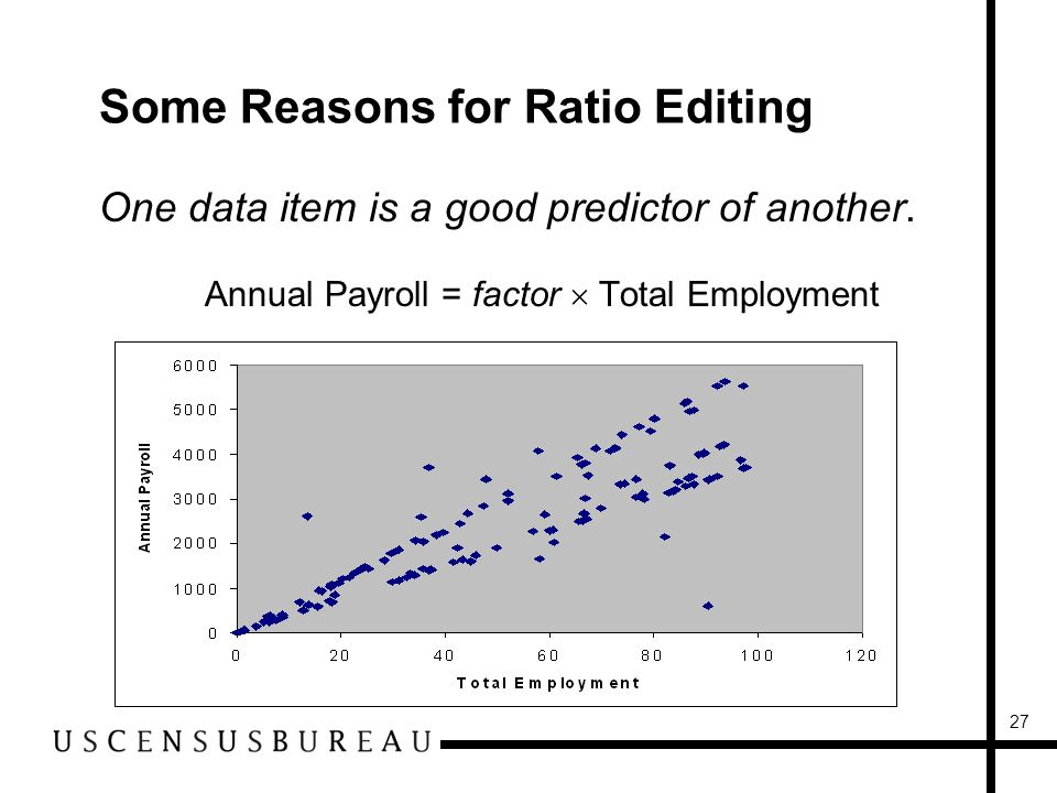 27 Some Reasons for Ratio Editing One data item is a good predictor of another.