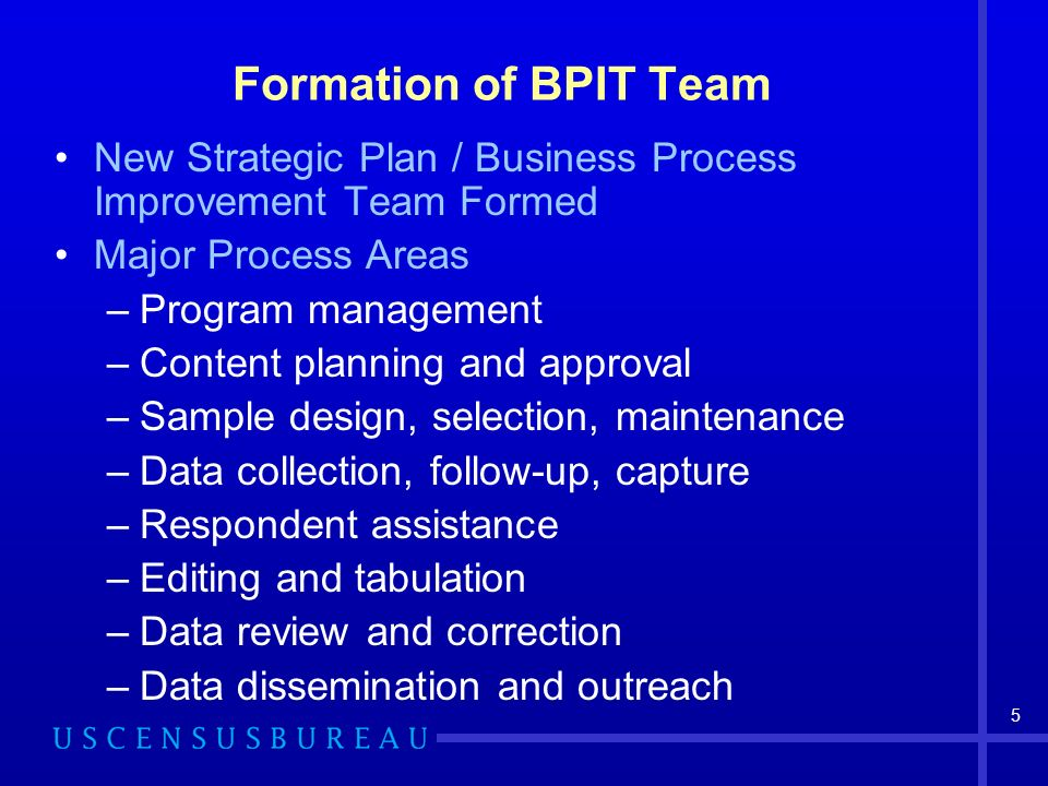 5 Formation of BPIT Team New Strategic Plan / Business Process Improvement Team Formed Major Process Areas –Program management –Content planning and approval –Sample design, selection, maintenance –Data collection, follow-up, capture –Respondent assistance –Editing and tabulation –Data review and correction –Data dissemination and outreach