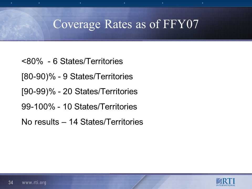 34 Coverage Rates as of FFY07 <80% - 6 States/Territories [80-90)% - 9 States/Territories [90-99)% - 20 States/Territories 99-100% - 10 States/Territories No results – 14 States/Territories