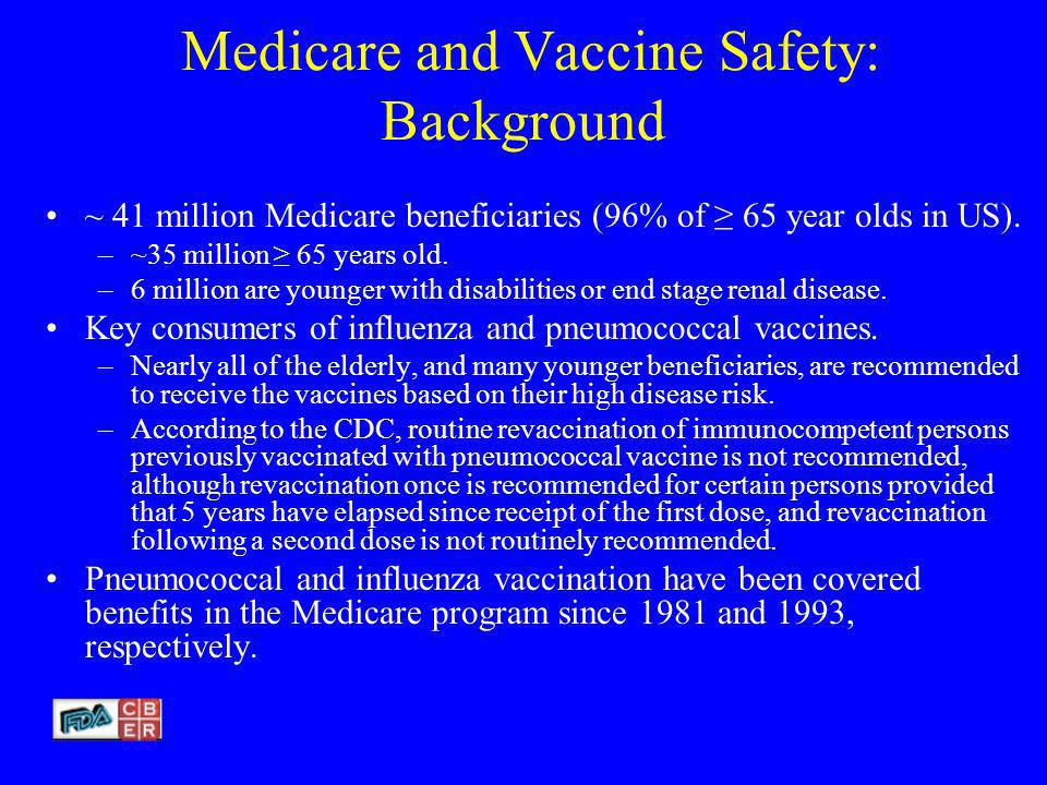 Medicare and Vaccine Safety: Background ~ 41 million Medicare beneficiaries (96% of 65 year olds in US).