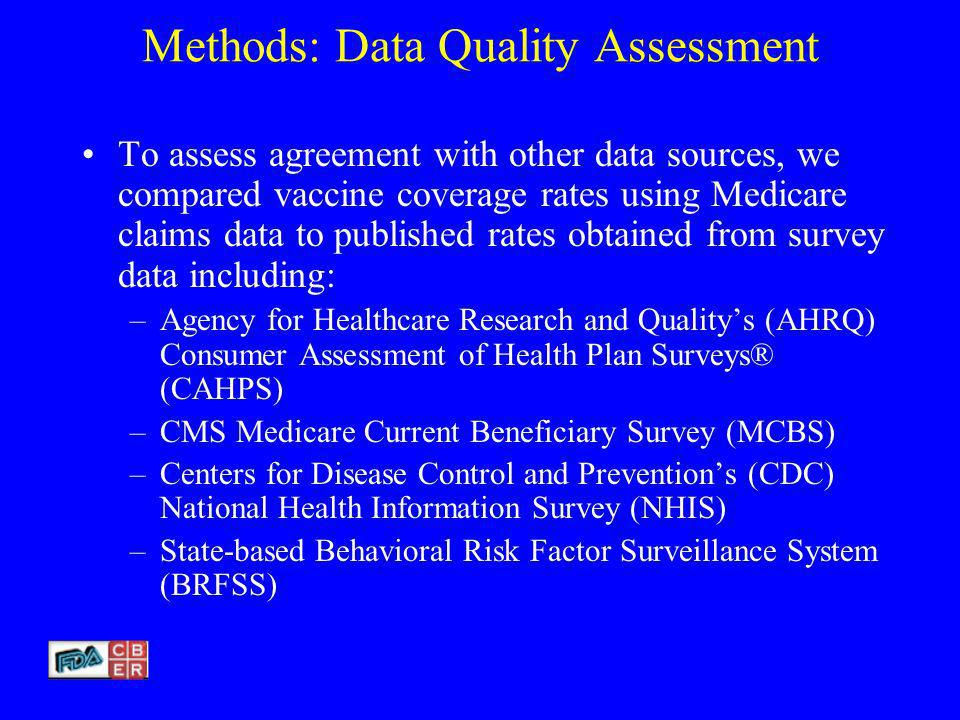 Methods: Data Quality Assessment To assess agreement with other data sources, we compared vaccine coverage rates using Medicare claims data to published rates obtained from survey data including: –Agency for Healthcare Research and Qualitys (AHRQ) Consumer Assessment of Health Plan Surveys® (CAHPS) –CMS Medicare Current Beneficiary Survey (MCBS) –Centers for Disease Control and Preventions (CDC) National Health Information Survey (NHIS) –State-based Behavioral Risk Factor Surveillance System (BRFSS)
