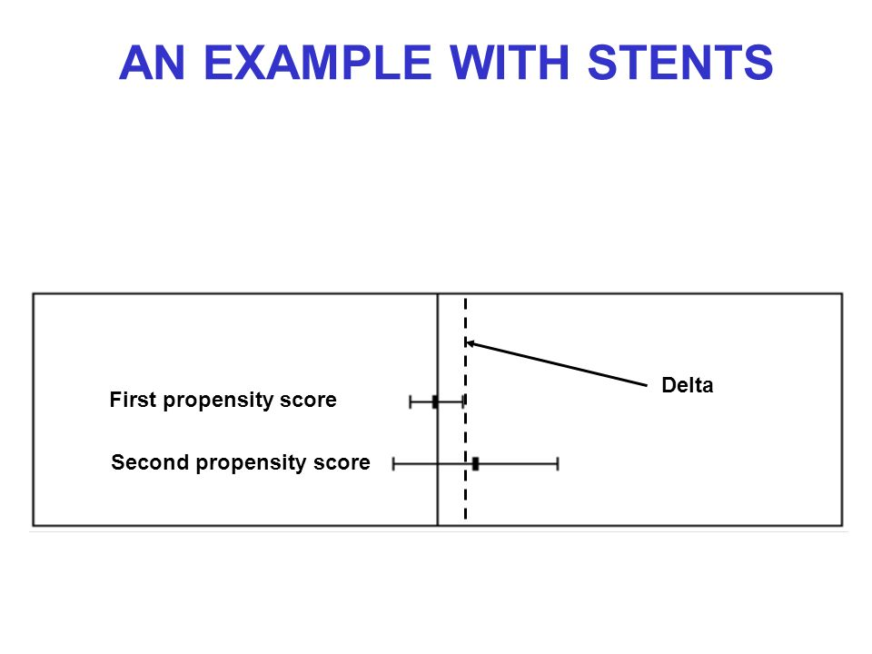 AN EXAMPLE WITH STENTS First propensity score Second propensity score Delta