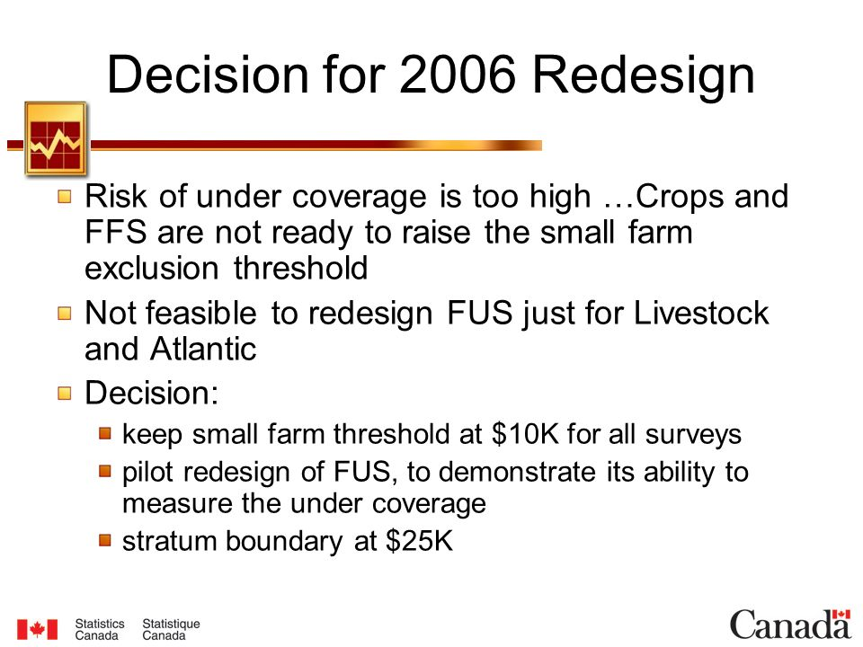 Decision for 2006 Redesign Risk of under coverage is too high …Crops and FFS are not ready to raise the small farm exclusion threshold Not feasible to redesign FUS just for Livestock and Atlantic Decision: keep small farm threshold at $10K for all surveys pilot redesign of FUS, to demonstrate its ability to measure the under coverage stratum boundary at $25K