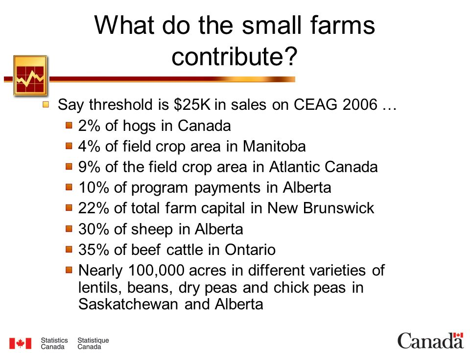 What do the small farms contribute.
