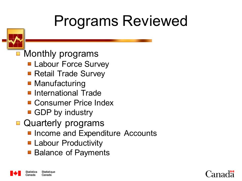 Programs Reviewed Monthly programs Labour Force Survey Retail Trade Survey Manufacturing International Trade Consumer Price Index GDP by industry Quarterly programs Income and Expenditure Accounts Labour Productivity Balance of Payments