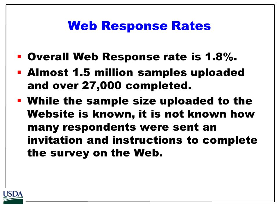 Web Response Rates Overall Web Response rate is 1.8%.