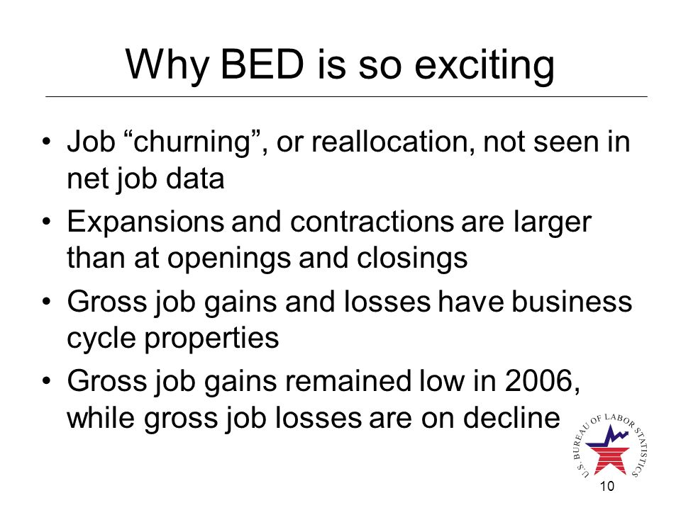 10 Why BED is so exciting Job churning, or reallocation, not seen in net job data Expansions and contractions are larger than at openings and closings Gross job gains and losses have business cycle properties Gross job gains remained low in 2006, while gross job losses are on decline