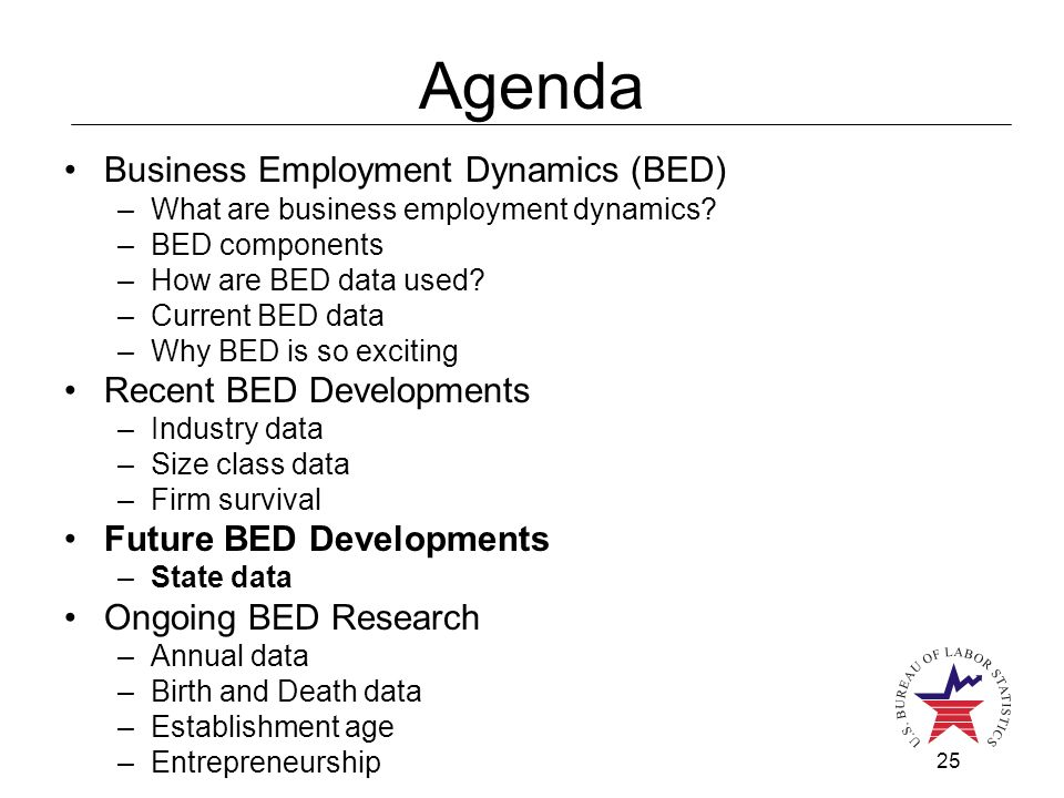 25 Agenda Business Employment Dynamics (BED) –What are business employment dynamics.