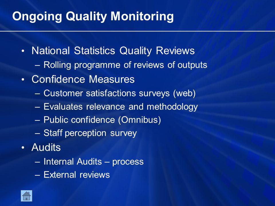 Ongoing Quality Monitoring National Statistics Quality Reviews –Rolling programme of reviews of outputs Confidence Measures –Customer satisfactions surveys (web) –Evaluates relevance and methodology –Public confidence (Omnibus) –Staff perception survey Audits –Internal Audits – process –External reviews