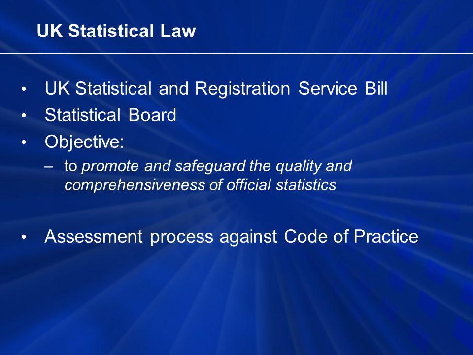 UK Statistical Law UK Statistical and Registration Service Bill Statistical Board Objective: –to promote and safeguard the quality and comprehensiveness of official statistics Assessment process against Code of Practice