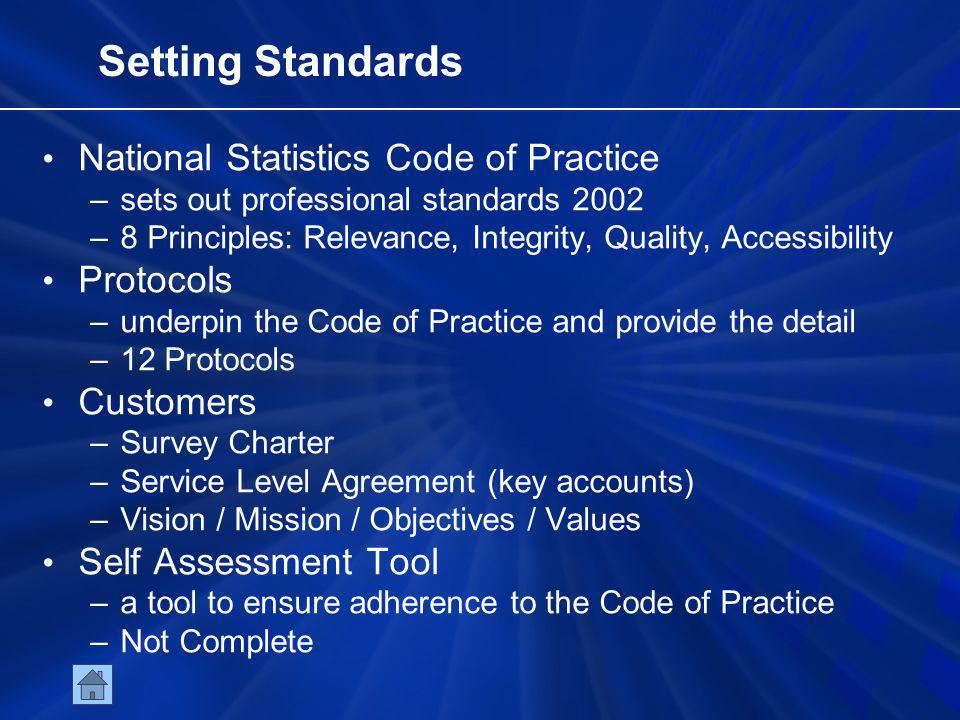 Setting Standards National Statistics Code of Practice –sets out professional standards 2002 –8 Principles: Relevance, Integrity, Quality, Accessibility Protocols –underpin the Code of Practice and provide the detail –12 Protocols Customers –Survey Charter –Service Level Agreement (key accounts) –Vision / Mission / Objectives / Values Self Assessment Tool –a tool to ensure adherence to the Code of Practice –Not Complete