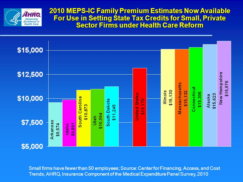 2010 MEPS-IC Family Premium Estimates Now Available For Use in Setting State Tax Credits for Small, Private Sector Firms under Health Care Reform Small firms have fewer than 50 employees; Source: Center for Financing, Access, and Cost Trends, AHRQ, Insurance Component of the Medical Expenditure Panel Survey, 2010