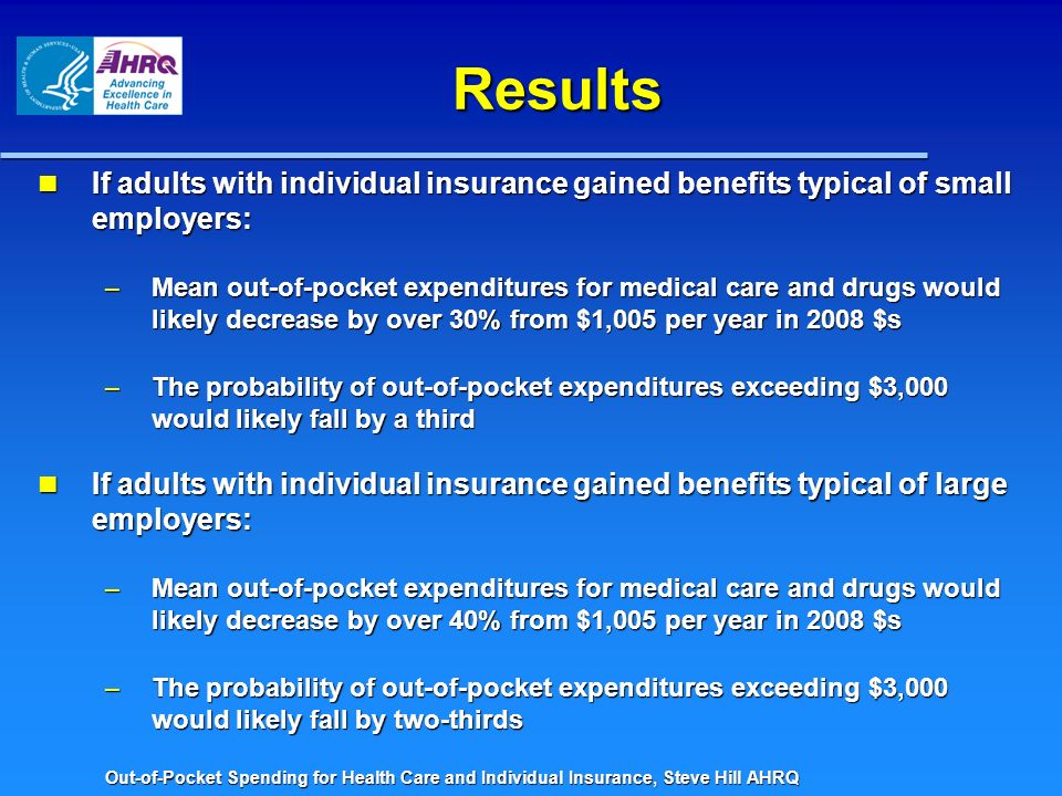 Results If adults with individual insurance gained benefits typical of small employers: If adults with individual insurance gained benefits typical of small employers: – Mean out-of-pocket expenditures for medical care and drugs would likely decrease by over 30% from $1,005 per year in 2008 $s – The probability of out-of-pocket expenditures exceeding $3,000 would likely fall by a third If adults with individual insurance gained benefits typical of large employers: If adults with individual insurance gained benefits typical of large employers: – Mean out-of-pocket expenditures for medical care and drugs would likely decrease by over 40% from $1,005 per year in 2008 $s – The probability of out-of-pocket expenditures exceeding $3,000 would likely fall by two-thirds Out-of-Pocket Spending for Health Care and Individual Insurance, Steve Hill AHRQ