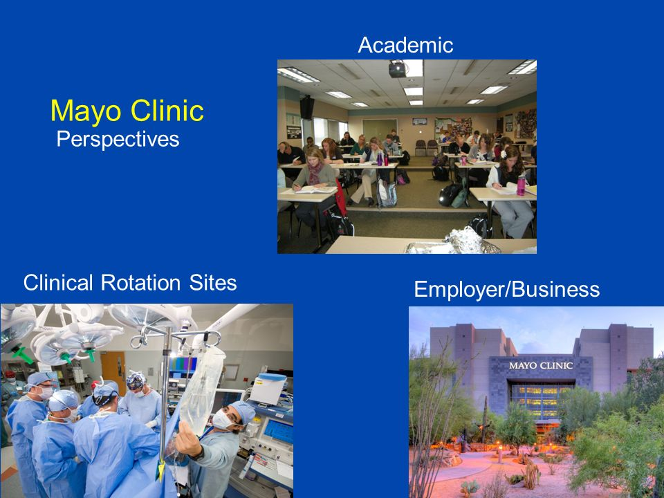 ©2012 MFMER | slide-3 Mayo Clinic Perspectives Academic Clinical Rotation Sites Employer/Business