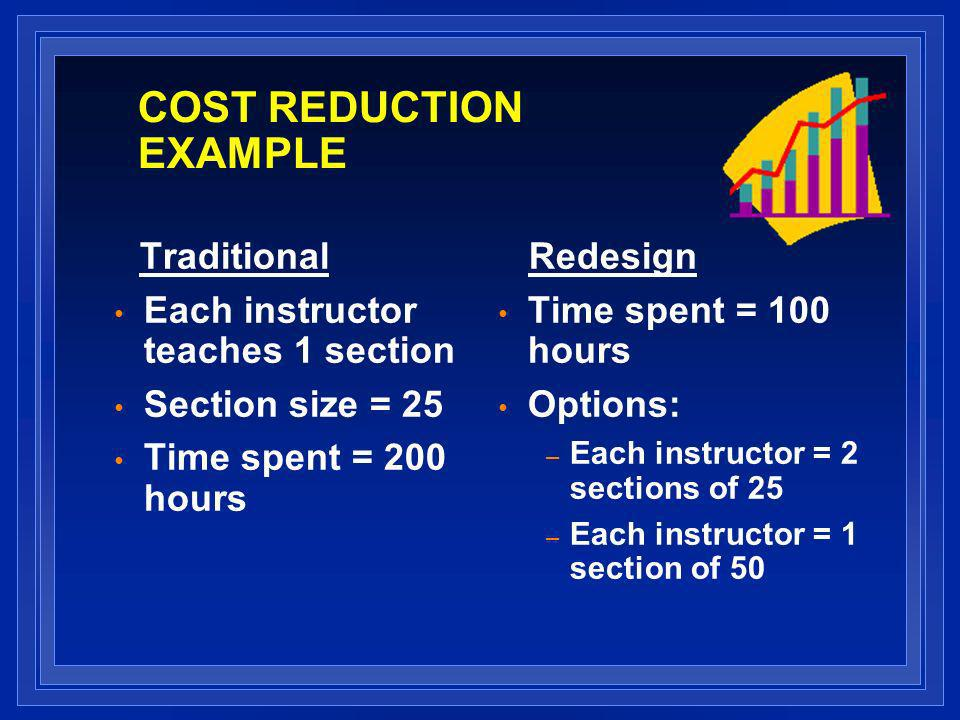 COST REDUCTION EXAMPLE Traditional Each instructor teaches 1 section Section size = 25 Time spent = 200 hours Redesign Time spent = 100 hours Options: – Each instructor = 2 sections of 25 – Each instructor = 1 section of 50