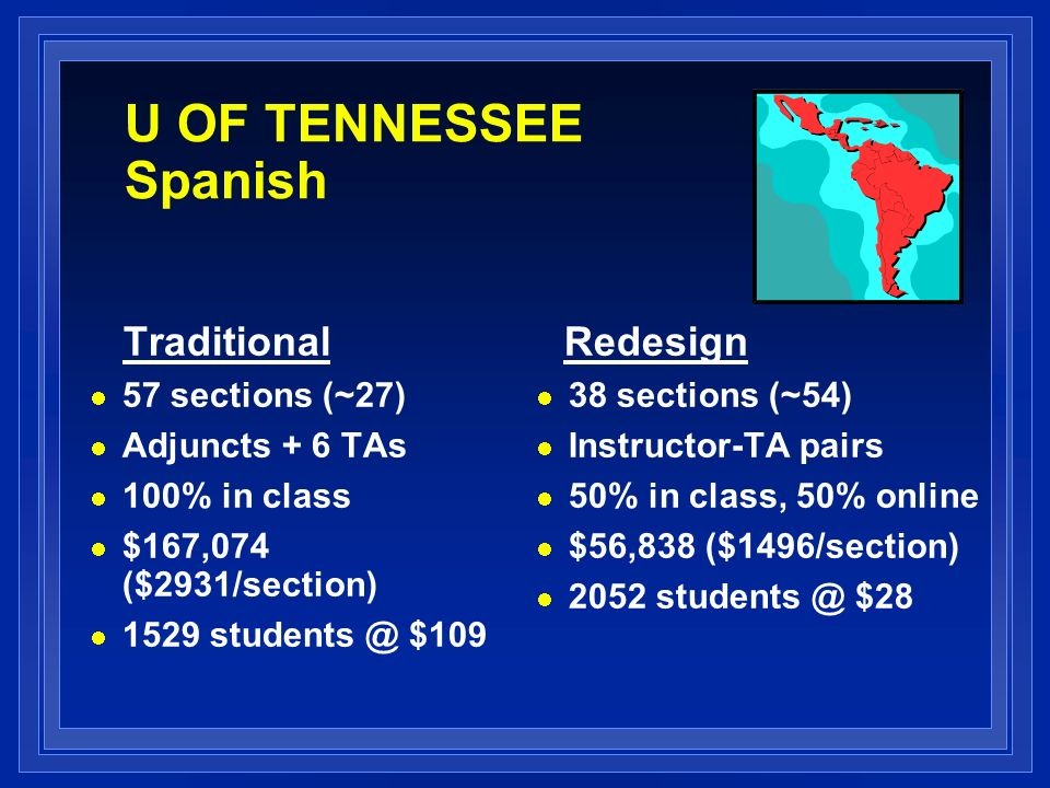 U OF TENNESSEE Spanish Traditional 57 sections (~27) Adjuncts + 6 TAs 100% in class $167,074 ($2931/section) 1529 $109 Redesign 38 sections (~54) Instructor-TA pairs 50% in class, 50% online $56,838 ($1496/section) 2052 $28