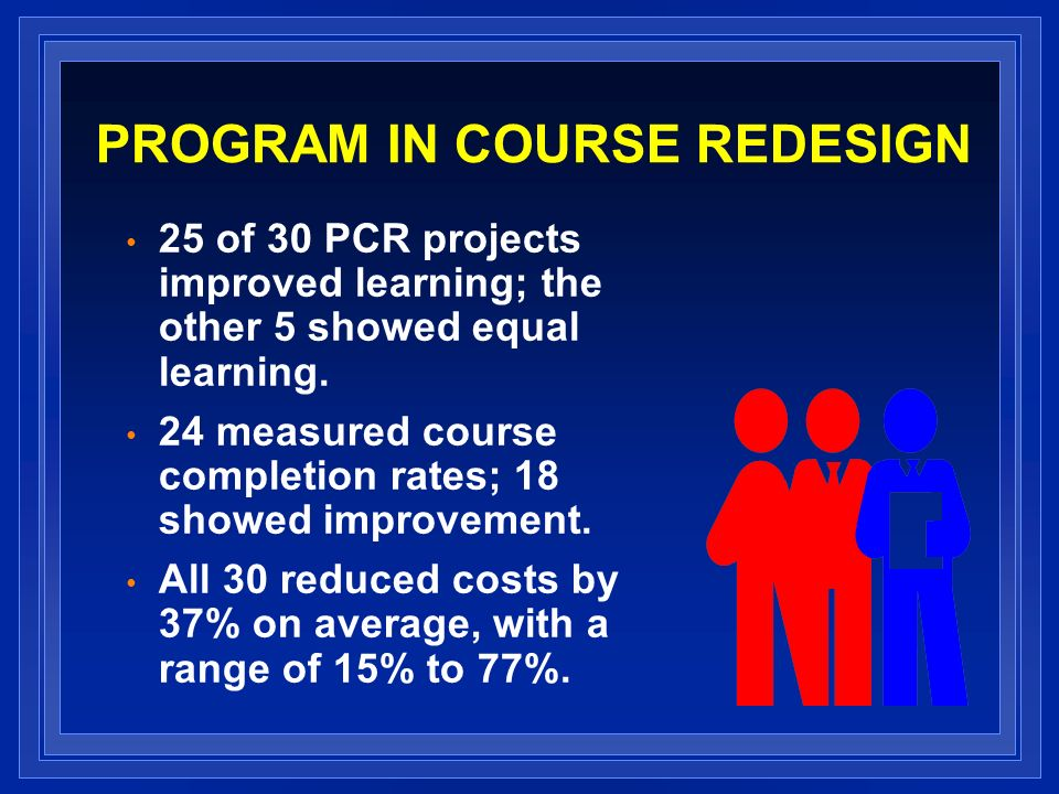 PROGRAM IN COURSE REDESIGN 25 of 30 PCR projects improved learning; the other 5 showed equal learning.