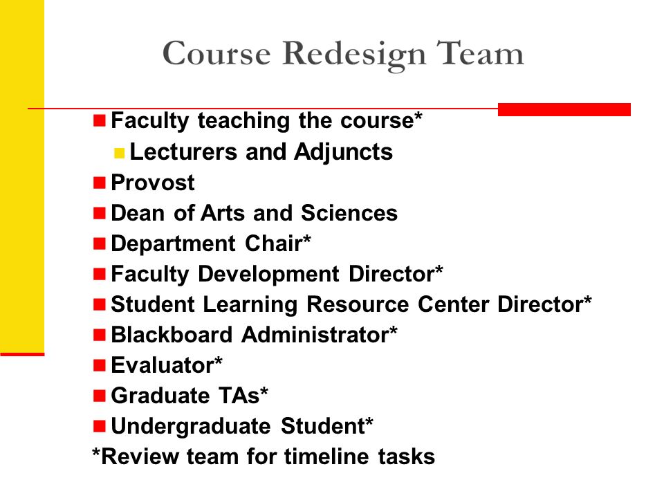 Faculty teaching the course* Lecturers and Adjuncts Provost Dean of Arts and Sciences Department Chair* Faculty Development Director* Student Learning Resource Center Director* Blackboard Administrator* Evaluator* Graduate TAs* Undergraduate Student* *Review team for timeline tasks
