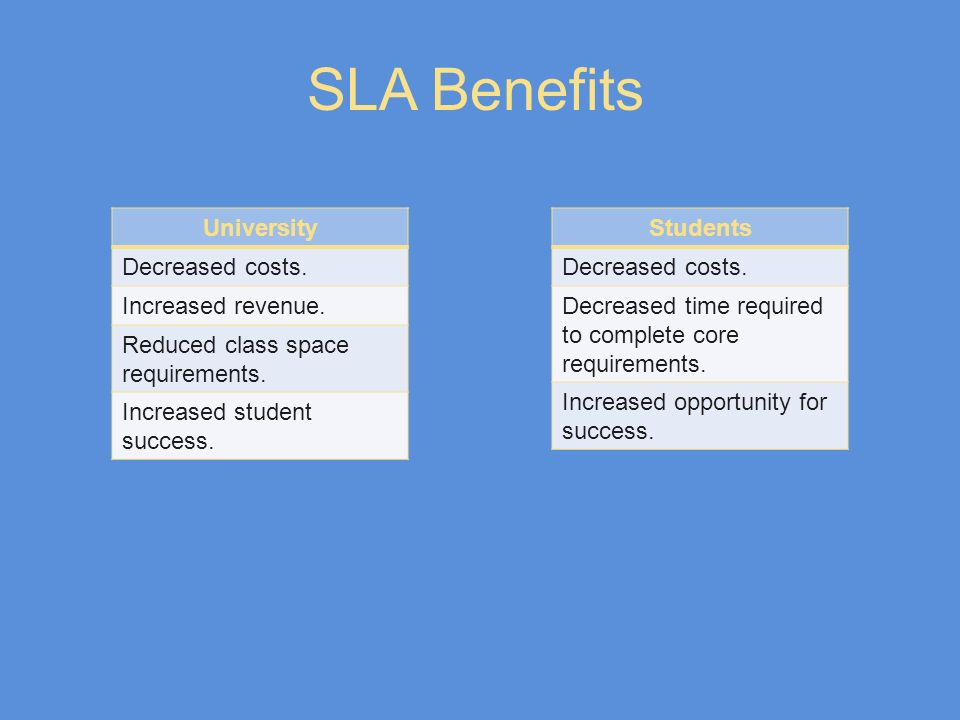 SLA Benefits University Decreased costs. Increased revenue.