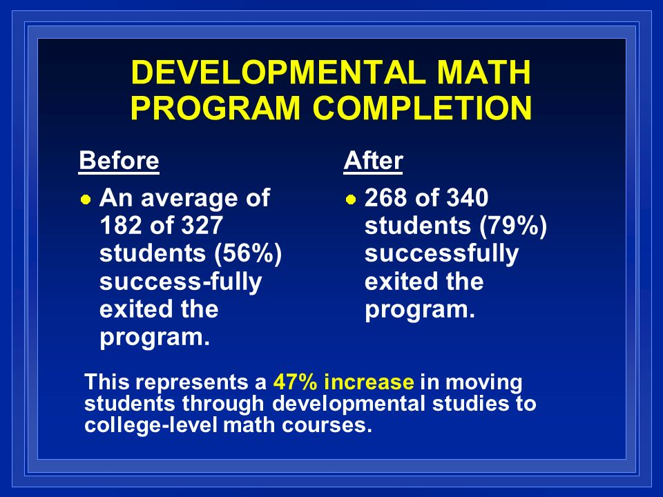 DEVELOPMENTAL MATH PROGRAM COMPLETION Before An average of 182 of 327 students (56%) success-fully exited the program.