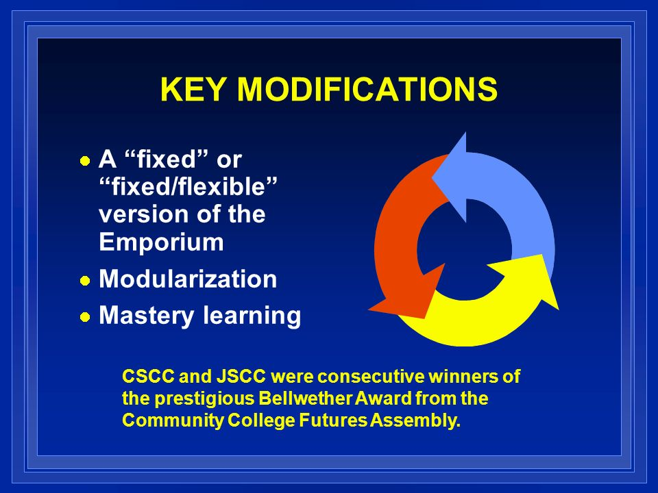 KEY MODIFICATIONS A fixed or fixed/flexible version of the Emporium Modularization Mastery learning CSCC and JSCC were consecutive winners of the prestigious Bellwether Award from the Community College Futures Assembly.