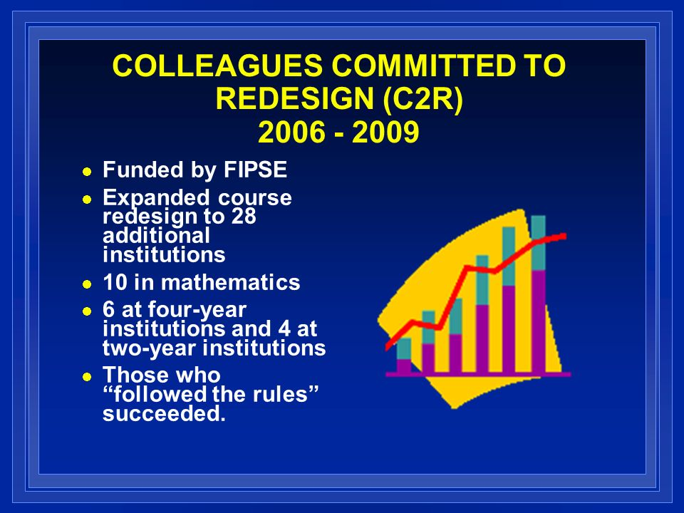 COLLEAGUES COMMITTED TO REDESIGN (C2R) 2006 - 2009 Funded by FIPSE Expanded course redesign to 28 additional institutions 10 in mathematics 6 at four-year institutions and 4 at two-year institutions Those who followed the rules succeeded.