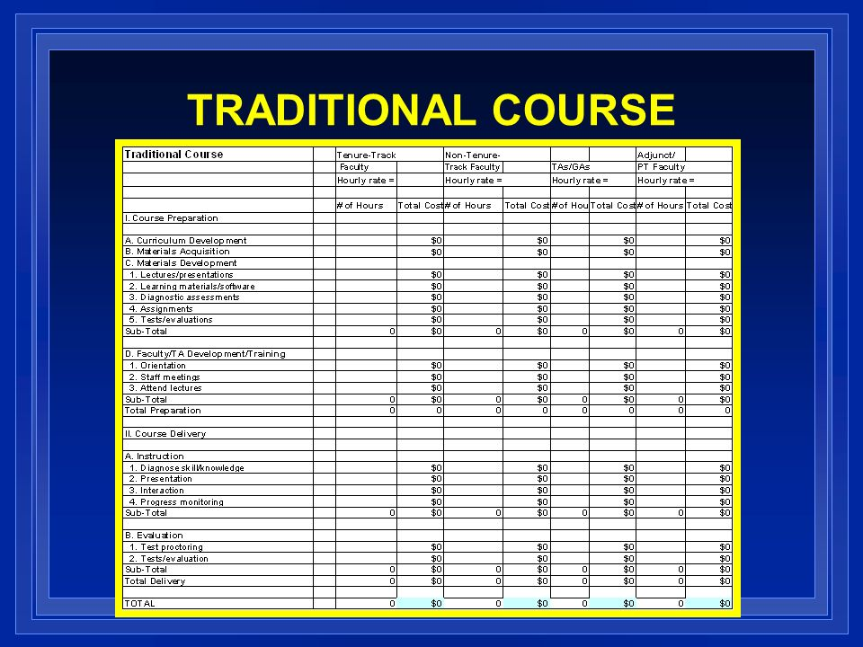TRADITIONAL COURSE