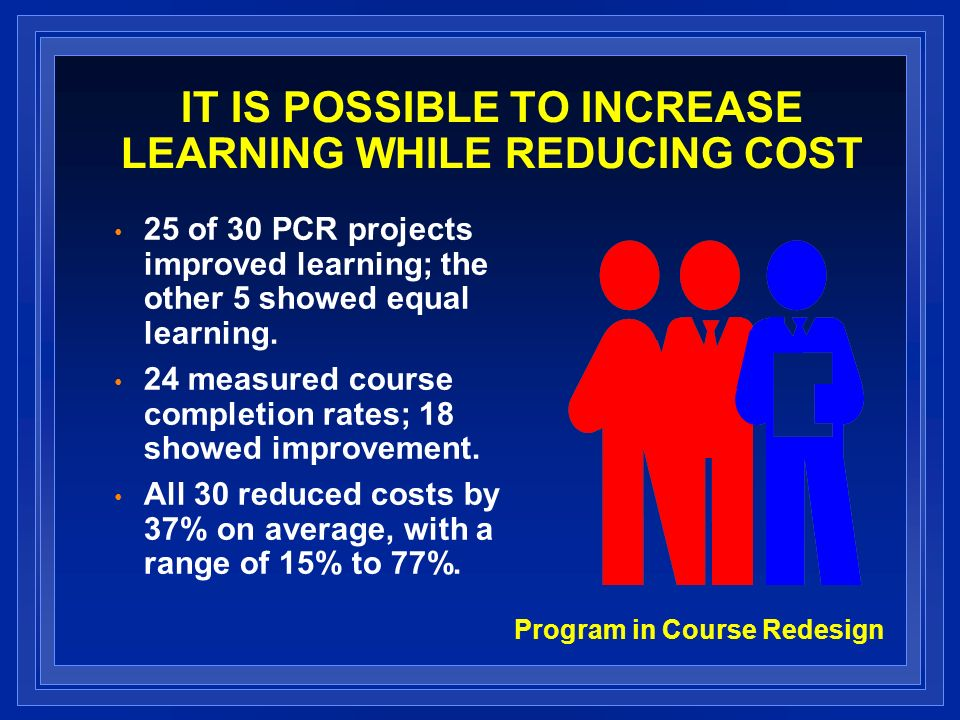 IT IS POSSIBLE TO INCREASE LEARNING WHILE REDUCING COST 25 of 30 PCR projects improved learning; the other 5 showed equal learning.