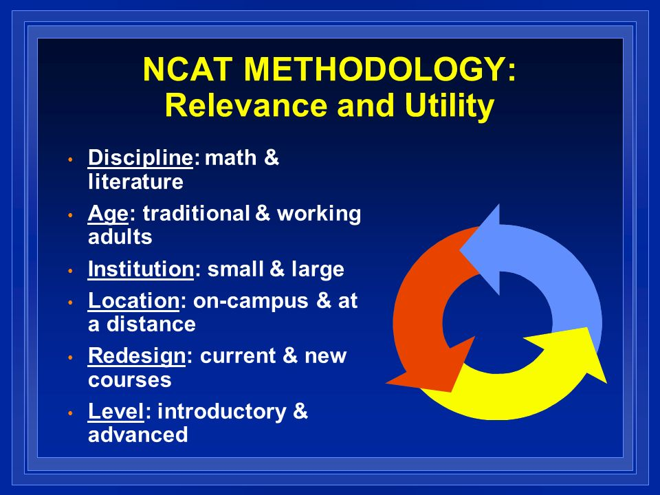 NCAT METHODOLOGY: Relevance and Utility Discipline: math & literature Age: traditional & working adults Institution: small & large Location: on-campus & at a distance Redesign: current & new courses Level: introductory & advanced