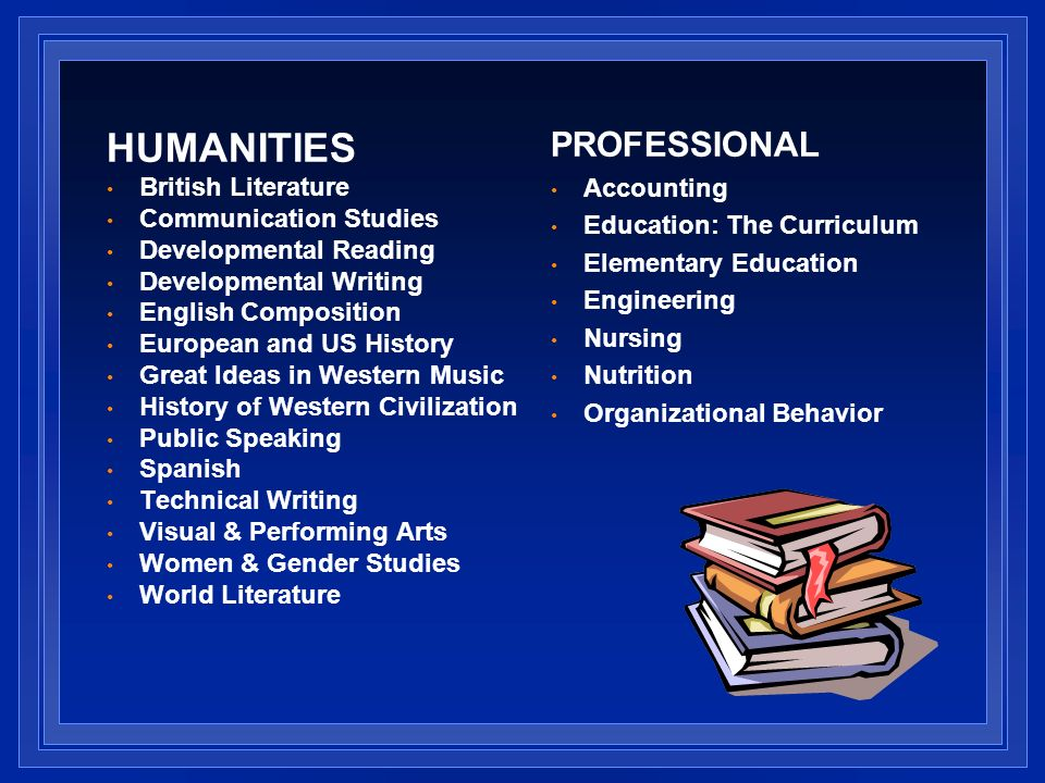 HUMANITIES British Literature Communication Studies Developmental Reading Developmental Writing English Composition European and US History Great Ideas in Western Music History of Western Civilization Public Speaking Spanish Technical Writing Visual & Performing Arts Women & Gender Studies World Literature PROFESSIONAL Accounting Education: The Curriculum Elementary Education Engineering Nursing Nutrition Organizational Behavior