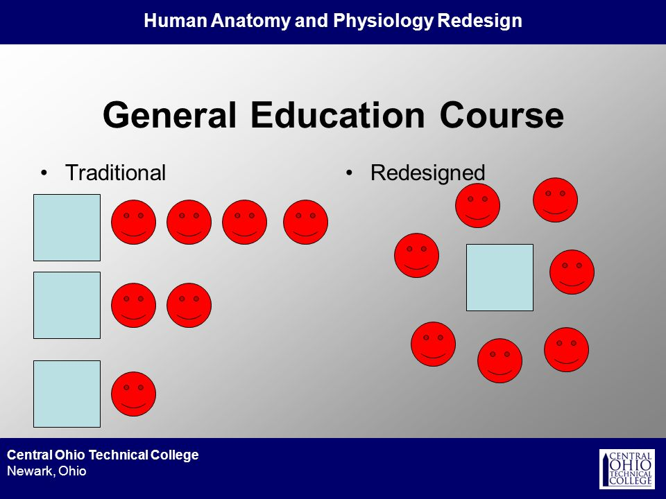 Human Anatomy and Physiology Redesign Central Ohio Technical College Newark, Ohio General Education Course TraditionalRedesigned