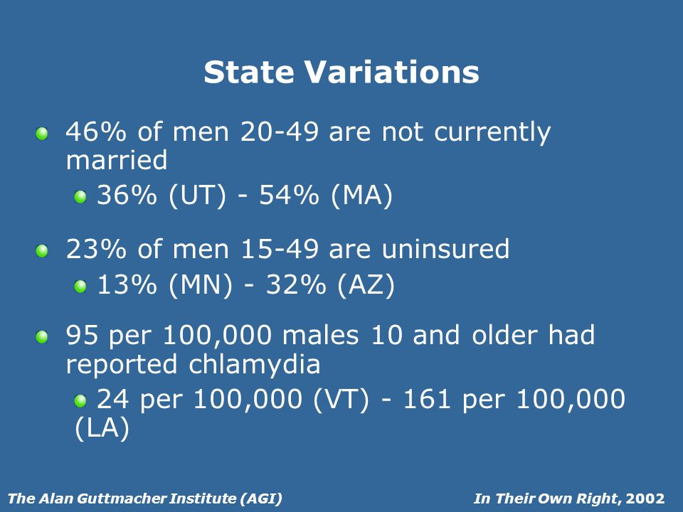 In Their Own Right, 2002The Alan Guttmacher Institute (AGI) State Variations 46% of men are not currently married 36% (UT) - 54% (MA) 23% of men are uninsured 13% (MN) - 32% (AZ) 95 per 100,000 males 10 and older had reported chlamydia 24 per 100,000 (VT) per 100,000 (LA)